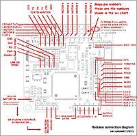 Name: final_flyduino_pinout_motors.jpg Views: 247 Size: 207.8 KB Description: