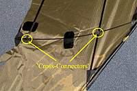 Name: crossconnector1.jpg Views: 312 Size: 74.4 KB Description: