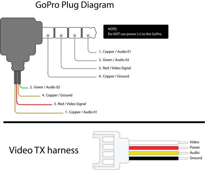 Attachment browser: gopro-fpv plug diagram.jpg by LittleG