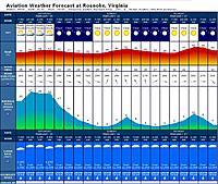 Name: Forecast.jpg Views: 86 Size: 147.9 KB Description: Surf was definitely UP!!!