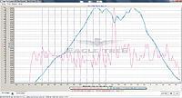 Name: SSS_FPV_CLIMB-RATE-STOCK_5LB4OZ.jpg Views: 83 Size: 272.7 KB Description: Stock setup ~277 watts