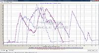 Name: 480watt-climb-3.jpg Views: 73 Size: 237.3 KB Description: Stock setup but only the prop changed to APC 9x7 ~480 watts