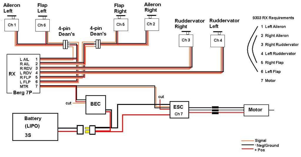 servo wiring diagram attachment browser: wiring diagram for 6 servo e-glider ... #15