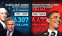 Name: Washington-Bush-Presidents-Debt.jpg