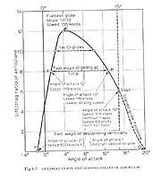 Name: L-D graph.jpg Views: 96 Size: 56.0 KB Description: