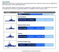 Name: Burkser Tug types.jpg Views: 1240 Size: 67.8 KB Description: