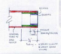 Name: Stuffing tube diagram.jpg Views: 2766 Size: 31.5 KB Description: