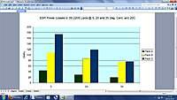Name: ESR Losses Irfan.jpg Views: 481 Size: 48.8 KB Description: Lipo losses at 3 temps.