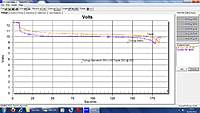 Name: Turnigy Nanotech 25C v Tipple 25C @ 20C Plot.jpg Views: 678 Size: 63.1 KB Description: