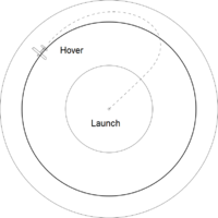 Name: FF Control drawing 2.png Views: 25 Size: 60.3 KB Description: Launch and hover phases