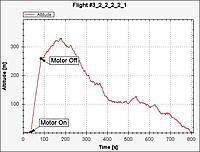 Name: HoIII-3.jpg Views: 42 Size: 39.6 KB Description: Even better flight...