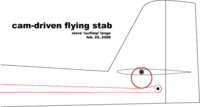 Name: cam-driven_flying_stab_01.png Views: 413 Size: 6.6 KB Description: Cam-driven flying stab using pull-pull cables and pulley turnaround. Square CF joiner rod for stab.