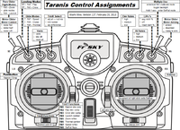 Name: Control Assignments.png