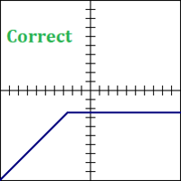 Name: correct curve.png