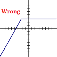 Name: wrong curve.png