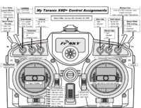 Name: My Taranis X9D+ Control Assignments.png