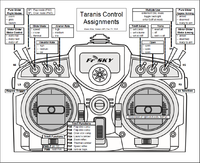 Name: Taranis Control Assignments V063.png