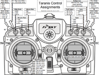 Name: Taranis Control Assignments V063 (700).png