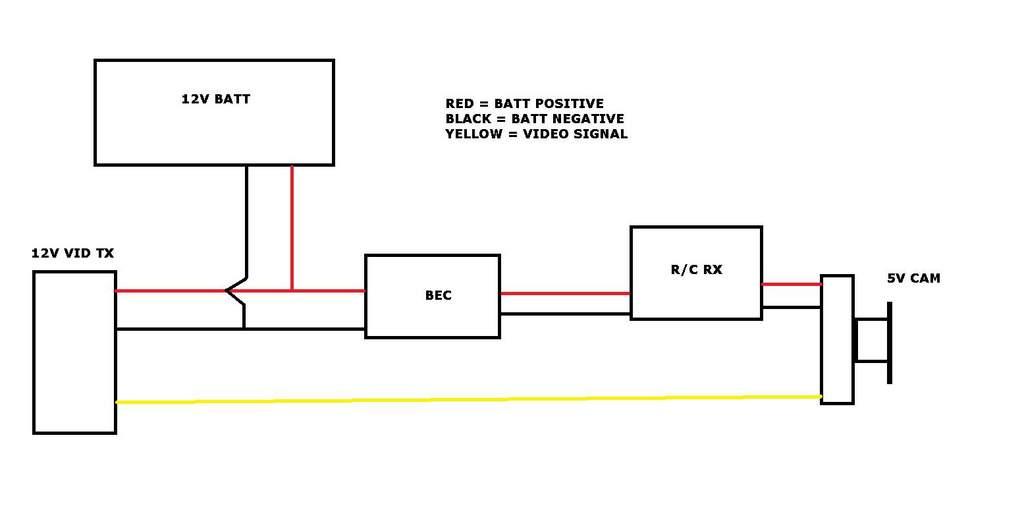 rc bec wiring   13 wiring diagram images