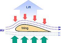 Name: air_flow.jpg Views: 68 Size: 17.0 KB Description: