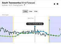 Name: Wind.jpg Views: 9 Size: 60.3 KB Description: