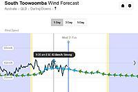 Name: Wind speed.jpg Views: 13 Size: 57.8 KB Description:
