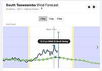 Name: Wind Speed.jpg Views: 7 Size: 56.6 KB Description: