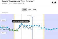 Name: Windy.png Views: 7 Size: 36.8 KB Description: