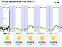 Name: S'th Toowoomba Forecast.jpg