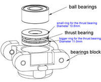 cool upgrade parts--thrust main ball bearings block for