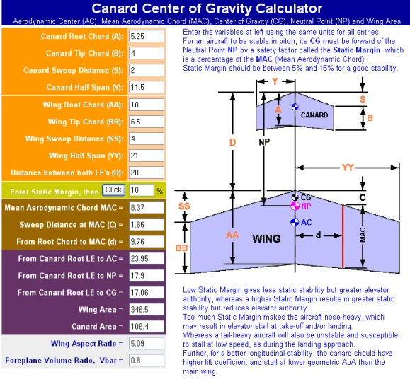 Attachment Browser Canard Center Of Gravity Calculator