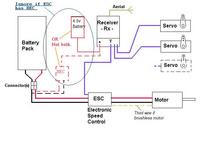 basic 4ch wiring diagram rc groupsWiring Diagram For Rc Aircraft #2