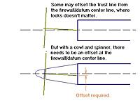 Name: trust offset.jpg Views: 53 Size: 26.0 KB Description: Keeping the spinner centered.