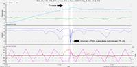 Name: Sky_2m-2020-04-10.D16v2.1.0E-FCC.RZ-analysis.png Views: 213 Size: 60.5 KB Description: Detail of uncommanded loop