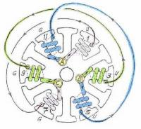 diagram of 12 pole stator windings needed please rc groups rh rcgroups com 3 phase stator winding diagram alternator stator winding diagram