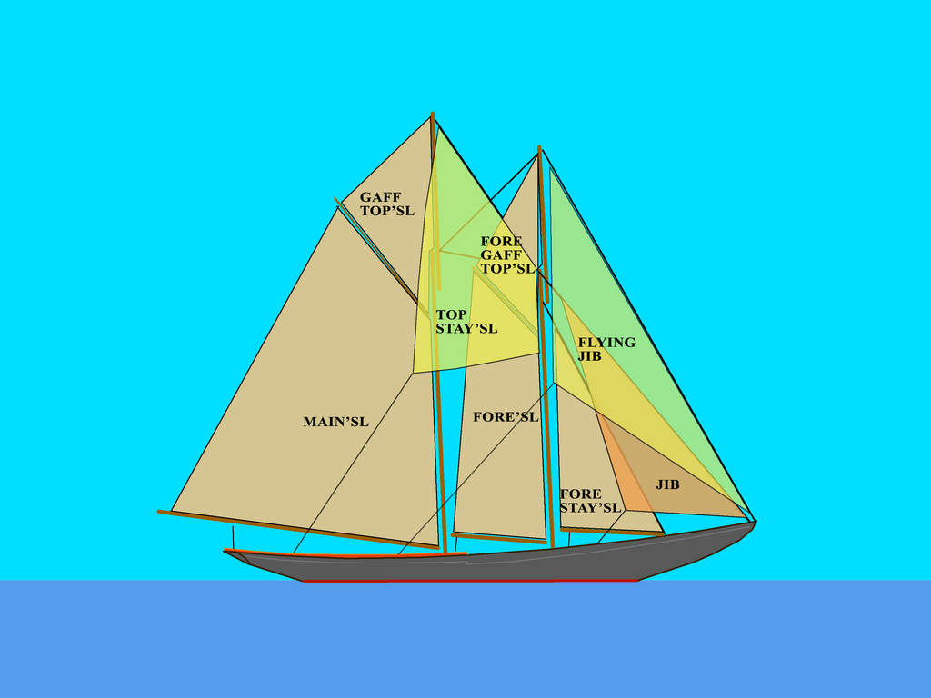 Attachment browser: FULL KNOCKABOUT SCHOONER SAIL PLAN.jpg by SloopProvidence - RC Groups