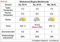 Name: Wetter.JPG Views: 135 Size: 25.2 KB Description: