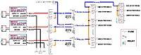 Name: 36v SYSTEM.jpg Views: 2 Size: 199.3 KB Description: 33 volt power distribution