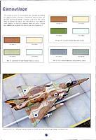 Name: IDF Kfir camo colors.jpg Views: 38 Size: 191.4 KB Description: IDF Kfir camo