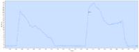 Name: BD launch ALES.png Views: 221 Size: 34.0 KB Description: