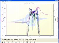 Name: 02-05-12.jpg Views: 78 Size: 145.8 KB Description: Still below 200 for a peak and ran cooler as well.
