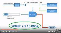 Name: The magic formula to get a 50Hz refresh rate..jpg Views: 9 Size: 50.7 KB Description: