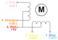 Name: Stepper-Motor-Coils.png Views: 26 Size: 15.1 KB Description: