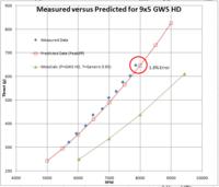 Name: Prop Constants Comparison..PNG Views: 229 Size: 36.7 KB Description:
