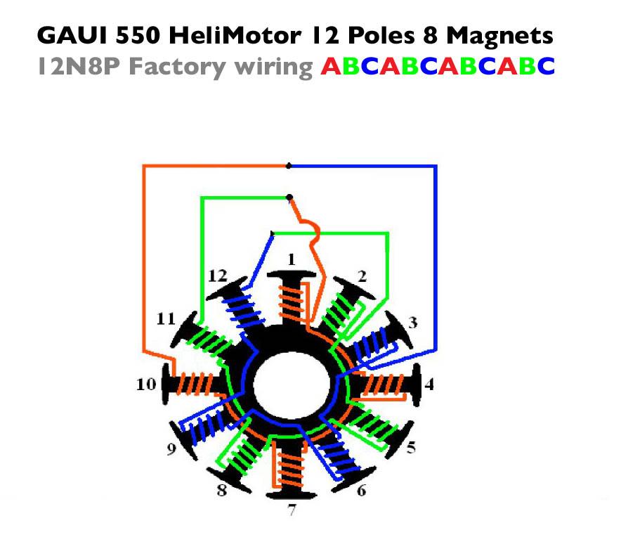 12 Pole Brushless Dc Motor Winding Diagram Wiring - Wiring