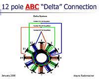 12 Pole Brushless Dc Motor Winding Diagram Wiring - Wiring Diagram Post