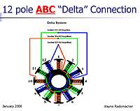 12n8p abc winding diagram with delta termination rc groups  12 pole brushless dc motor winding diagram wiring