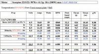Name: Scorpion 2215.22 p.2 3.12_edited-1.jpg Views: 765 Size: 59.4 KB Description: