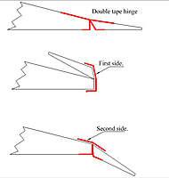 Name: SurfaceHinge.jpg Views: 145 Size: 30.7 KB Description: Full-span double-sided Monokote hinge