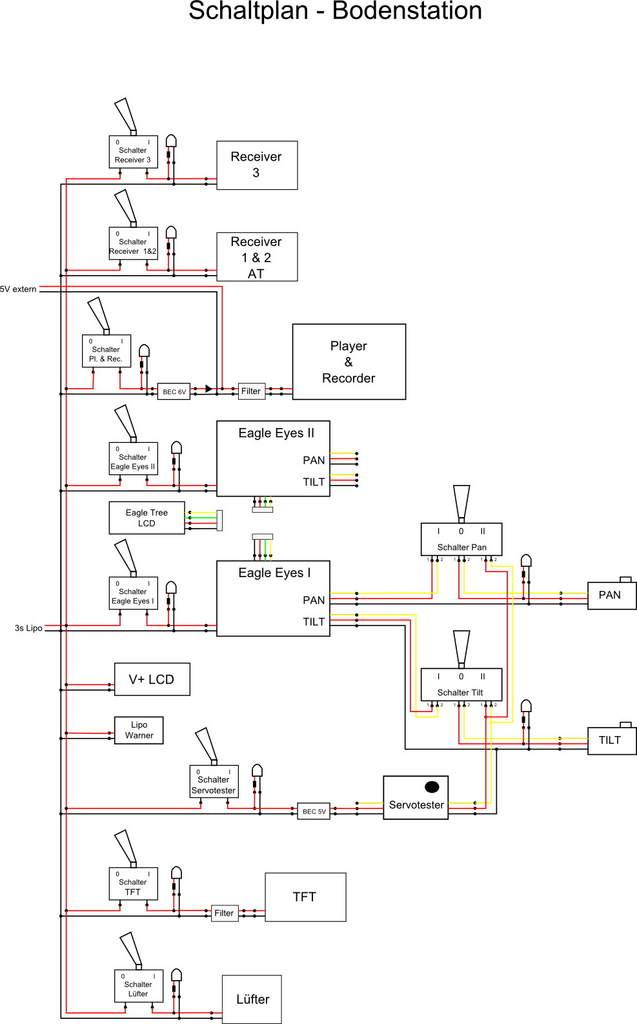 Berühmt Schaltplan Für Den Türzugriff Bec Ideen - Elektrische ...